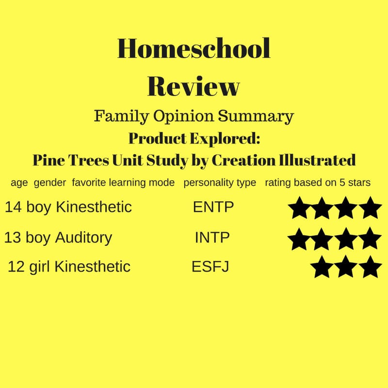 Pine Tree Unit Study – Product Review