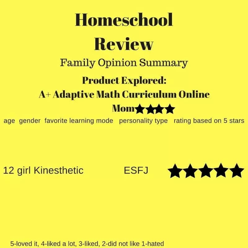 A+ Interactive Math – Product Review