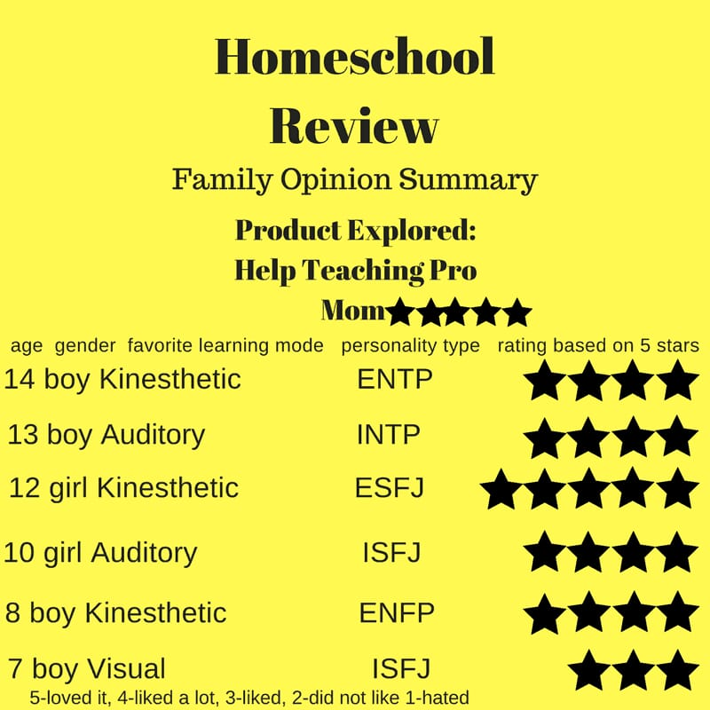 Help Teaching – Product Review