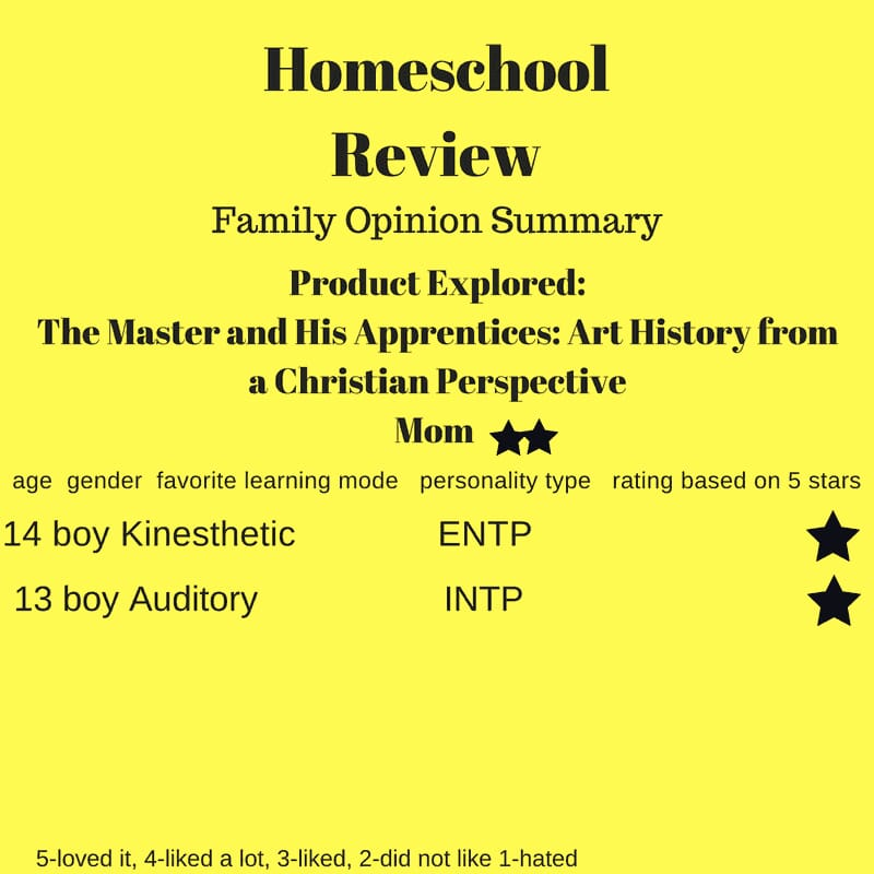 Art History From a Christian Perspective - Product Review