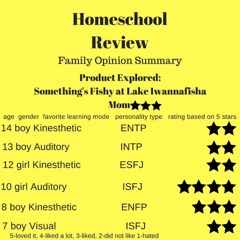 Forensic Mystery - Product Review